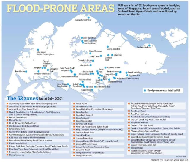 Flood-prone Areas in Singapore