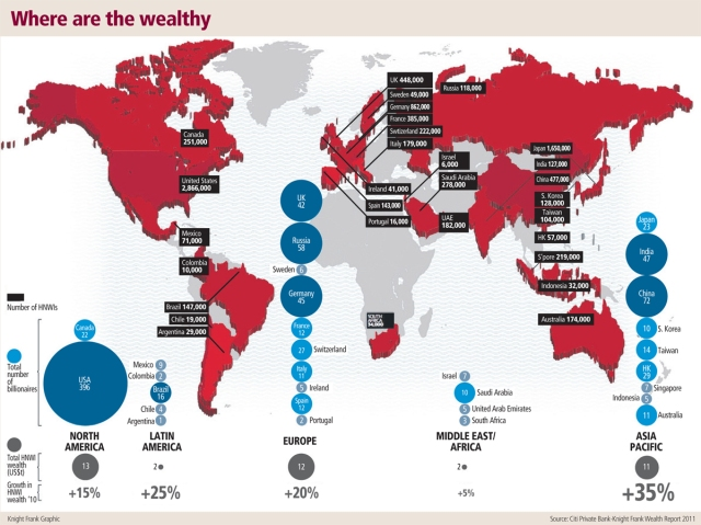 Where are the wealthy?